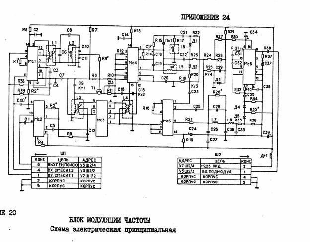 Схемы и техническое описание УКВ трансивера Виола-А.